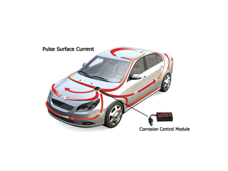 Drone Remote Car Starter Reviews