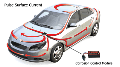Electronic Rust Module
